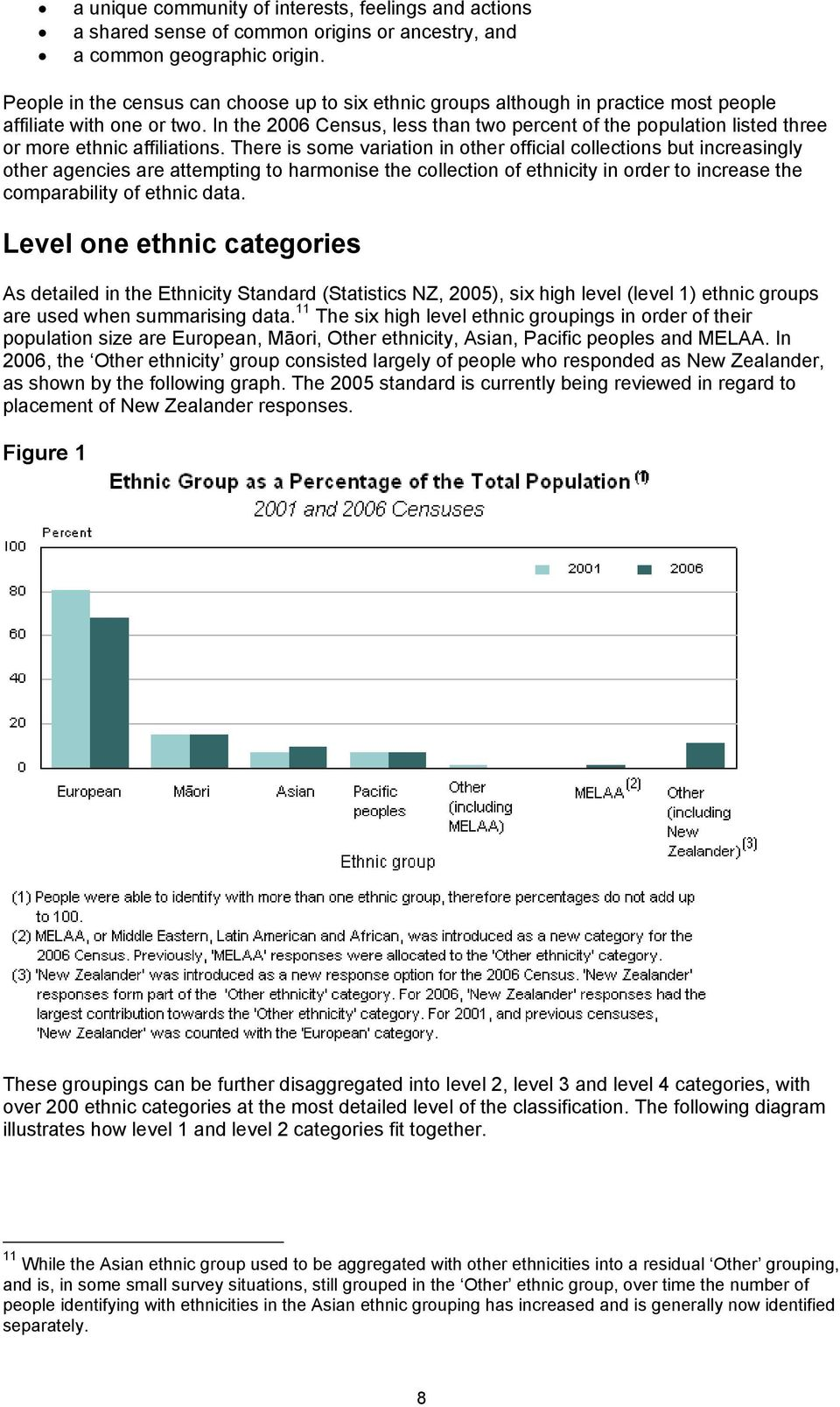In the 2006 Census, less than two percent of the population listed three or more ethnic affiliations.