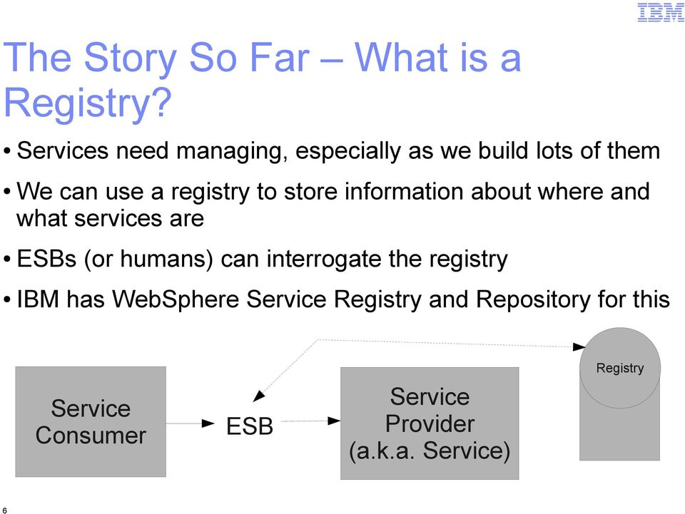 store information about where and what services are EBs (or humans) can interrogate