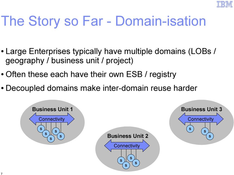 their own EB / registry Decoupled domains make inter-domain reuse harder
