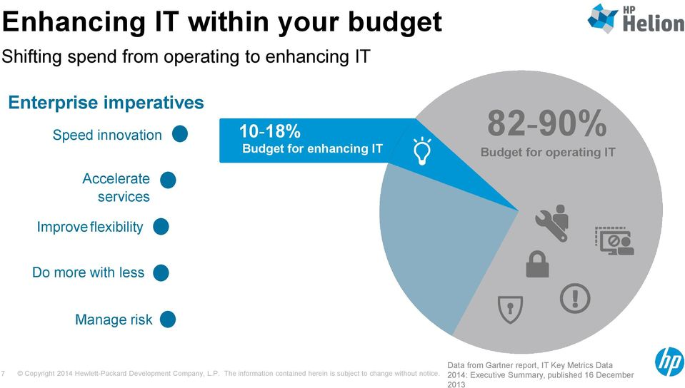 Budget for enhancing IT 82-90% Budget for operating IT Do more with less Manage risk 7