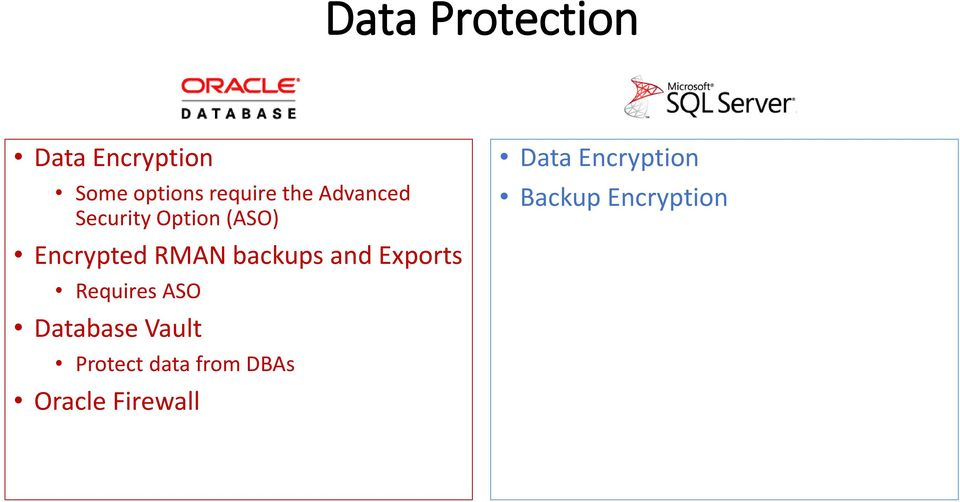 backups and Exports Requires ASO Database Vault Protect