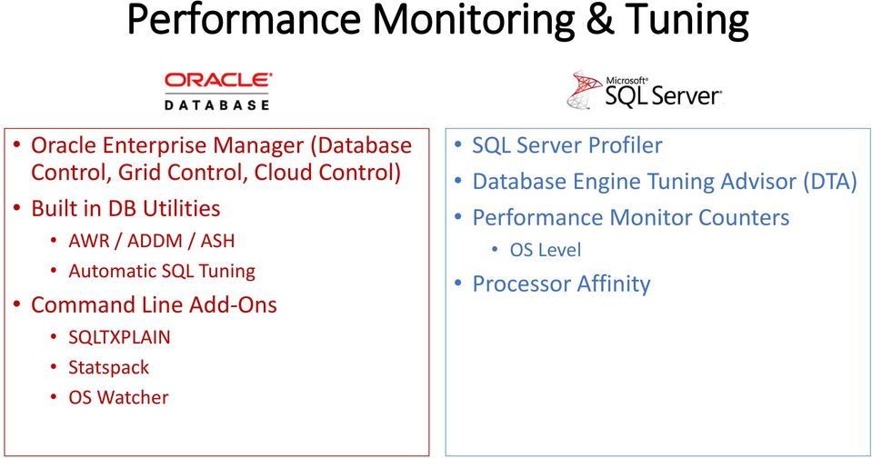 Tuning Command Line Add-Ons SQLTXPLAIN Statspack OS Watcher SQL Server Profiler
