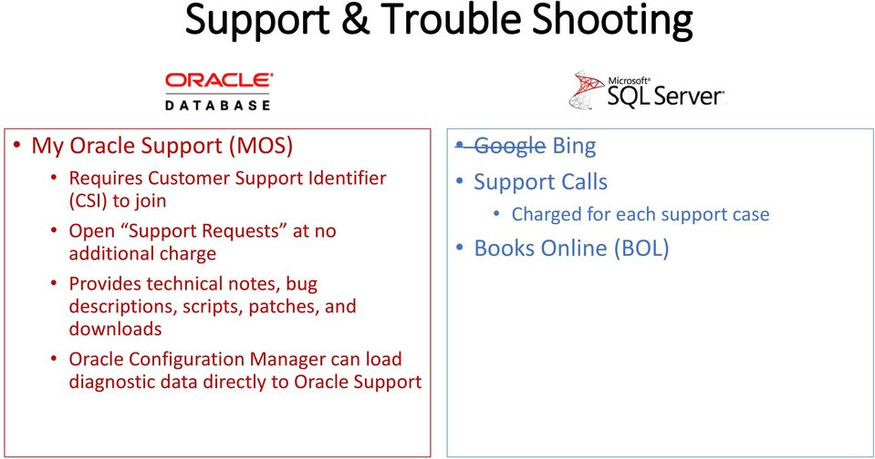 descriptions, scripts, patches, and downloads Oracle Configuration Manager can load diagnostic