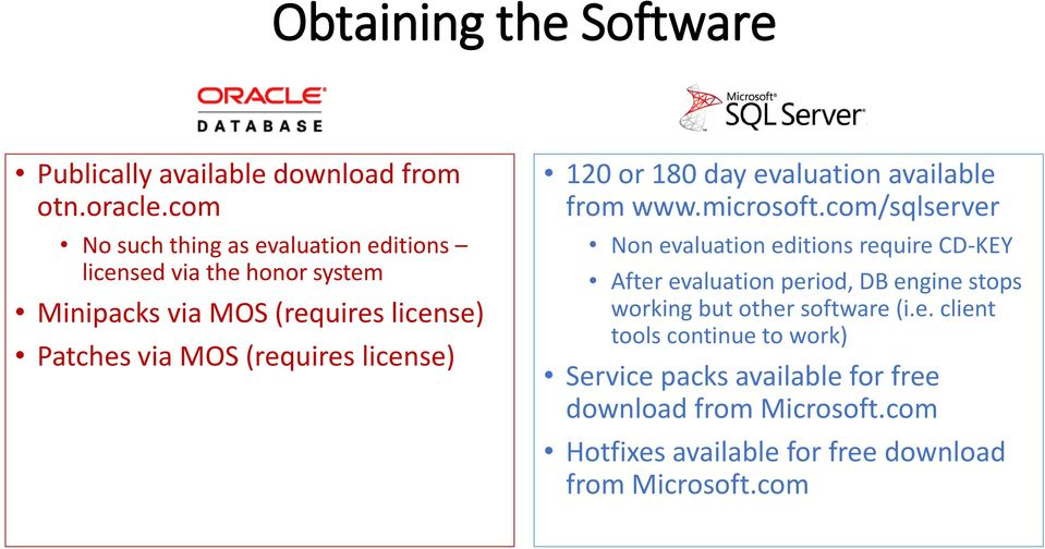 license) 120 or 180 day evaluation available from www.microsoft.
