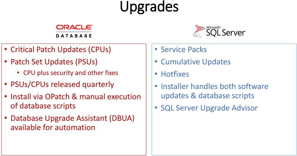 Database Upgrade Assistant (DBUA) available for automation Service Packs Cumulative Updates