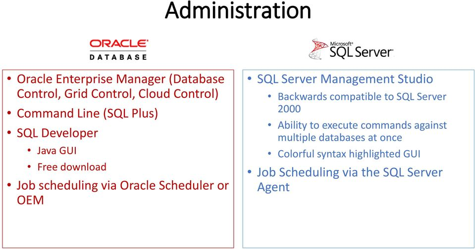 SQL Server Management Studio Backwards compatible to SQL Server 2000 Ability to execute commands