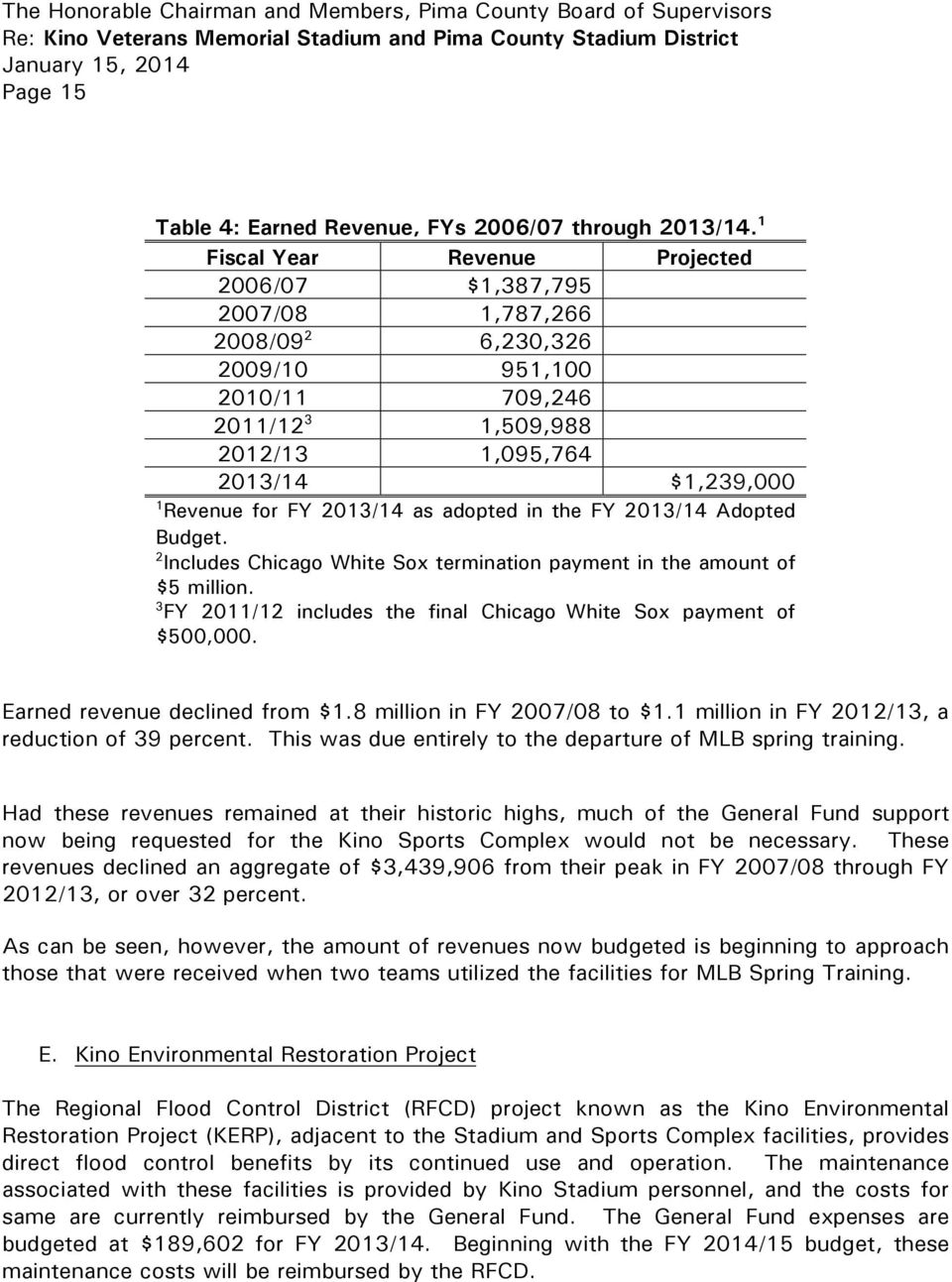 2013/14 as adopted in the FY 2013/14 Adopted Budget. 2 Includes Chicago White Sox termination payment in the amount of $5 million.