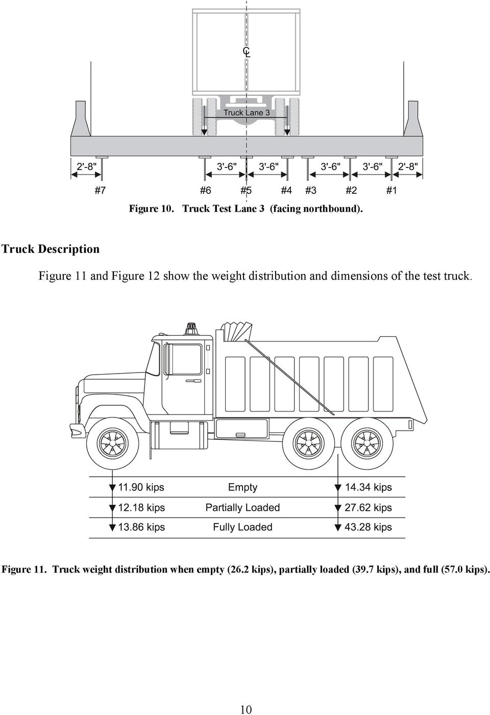 distribution and dimensions of the test truck. Figure 11.