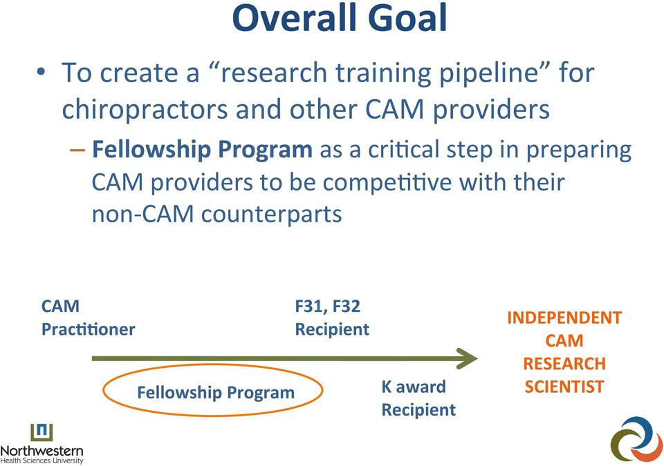 providers to be compe==ve with their non- CAM counterparts CAM Prac55oner