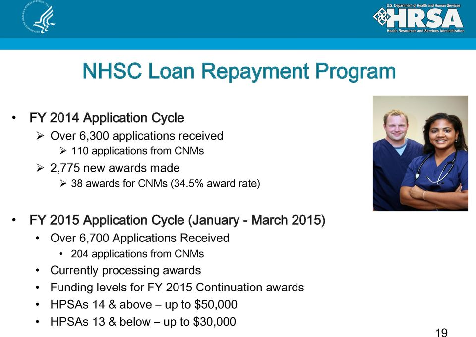 5% award rate) FY 2015 Application Cycle (January - March 2015) Dentists 12% 204 applications from CNMs Over 6,700