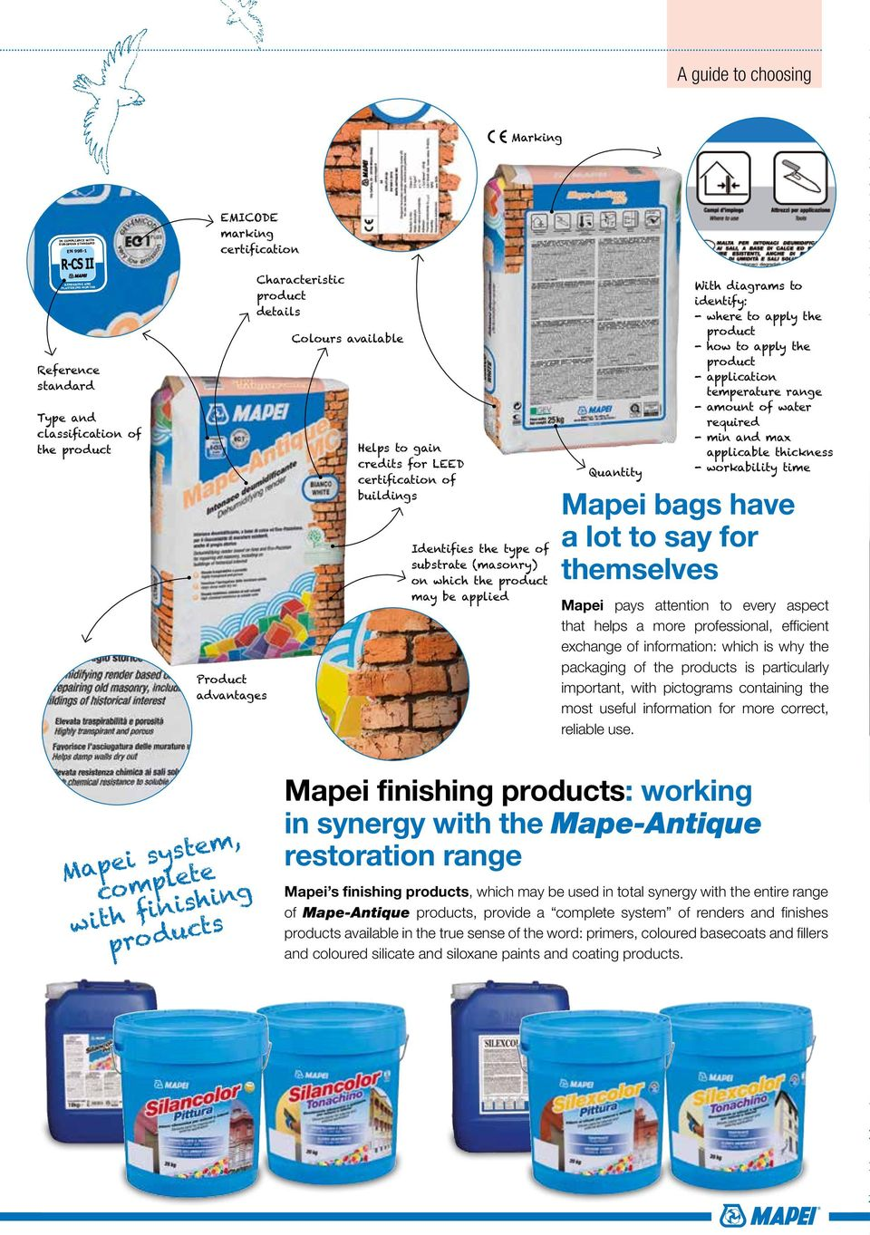 the product - how to apply the product - application temperature range - amount of water required - min and max applicable thickness - workability time Mapei bags have a lot to say for themselves