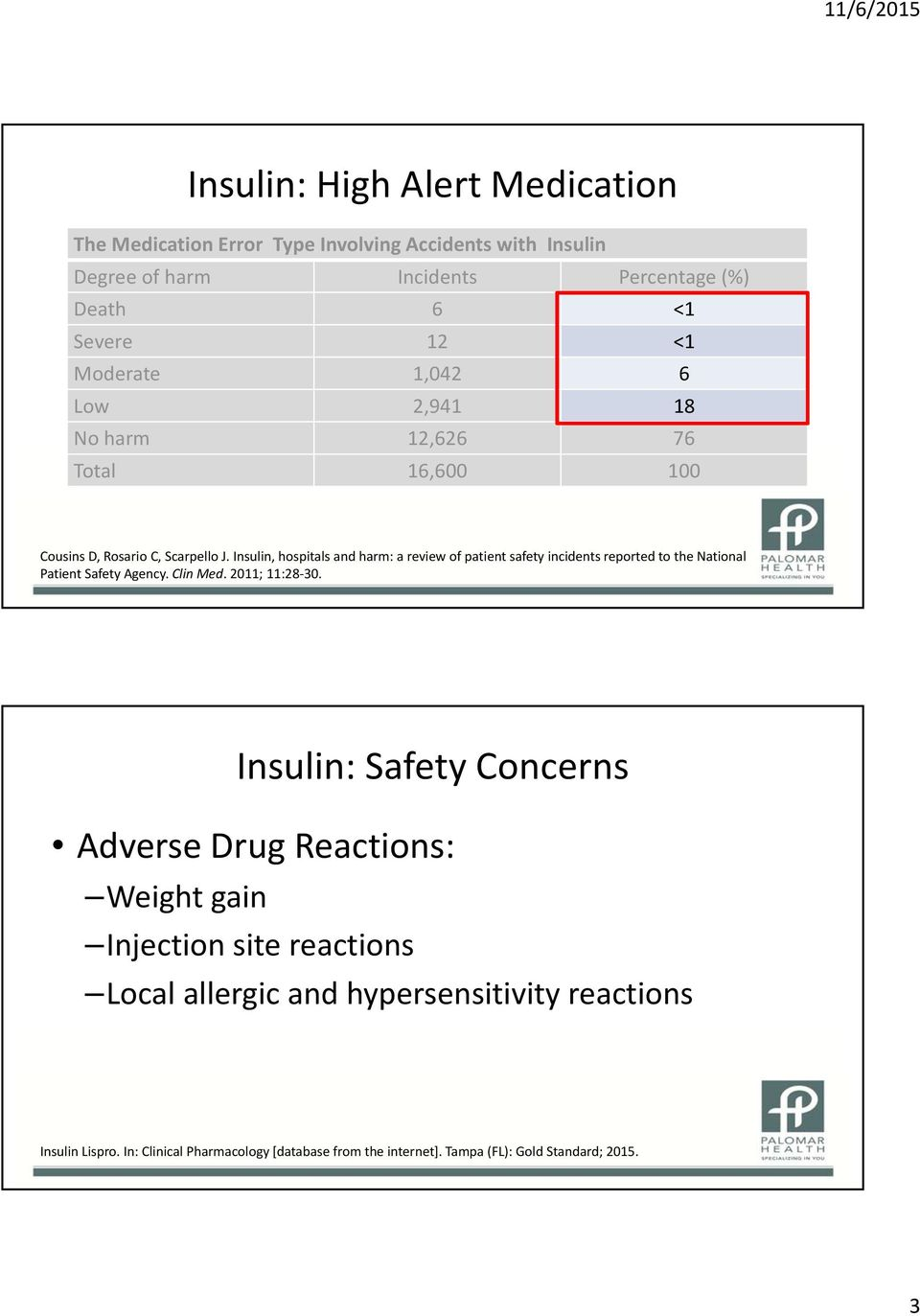 Insulin, hospitals and harm: a review of patient safety incidents reported to the National Patient Safety Agency. Clin Med. 2011; 11:28 30.