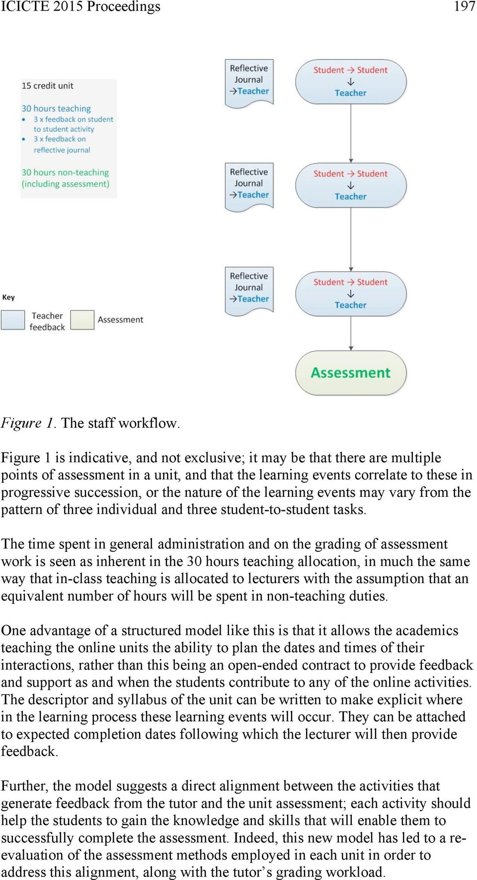 of the learning events may vary from the pattern of three individual and three student-to-student tasks.