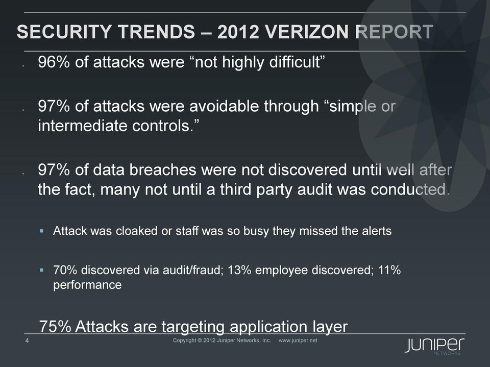 of data breaches were not discovered until well after the fact, many not until a third party audit was conducted.
