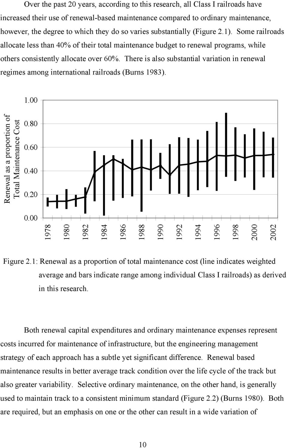 There is also substantial variation in renewal regimes among international railroads (Burns 1983). 1.00 Renewal as a proportion of Total Maintenance Cost 0.80 0.60 0.40 0.20 0.