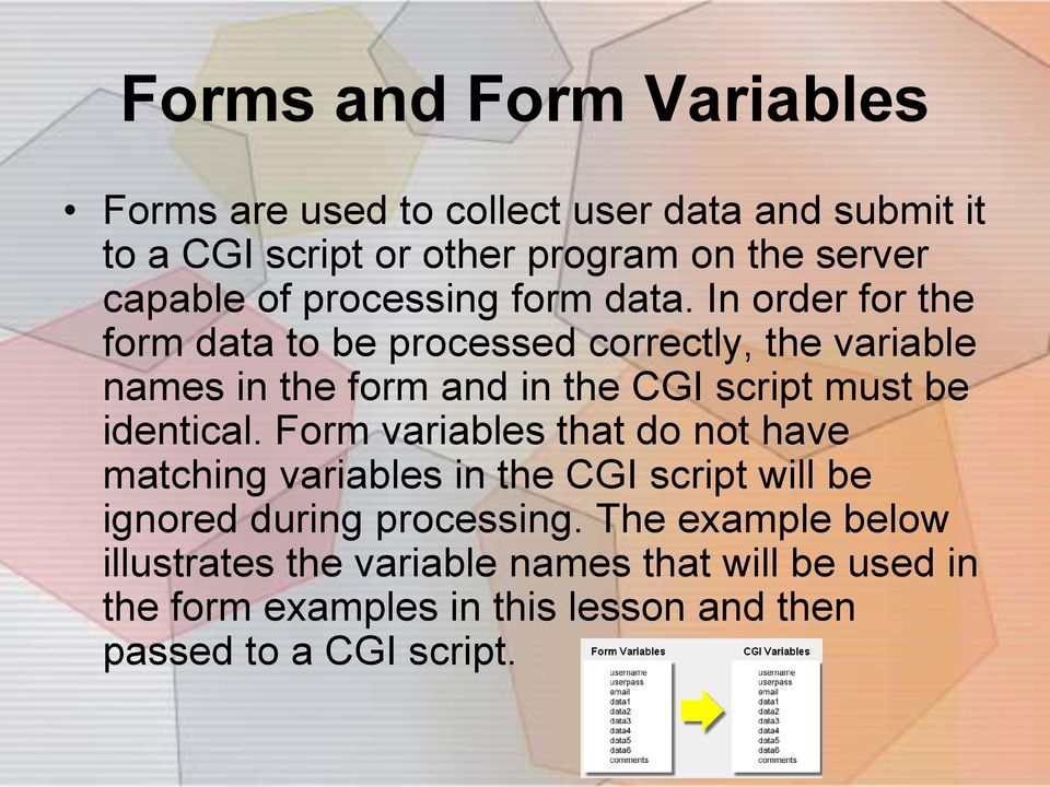 In order for the form data to be processed correctly, the variable names in the form and in the CGI script must be identical.