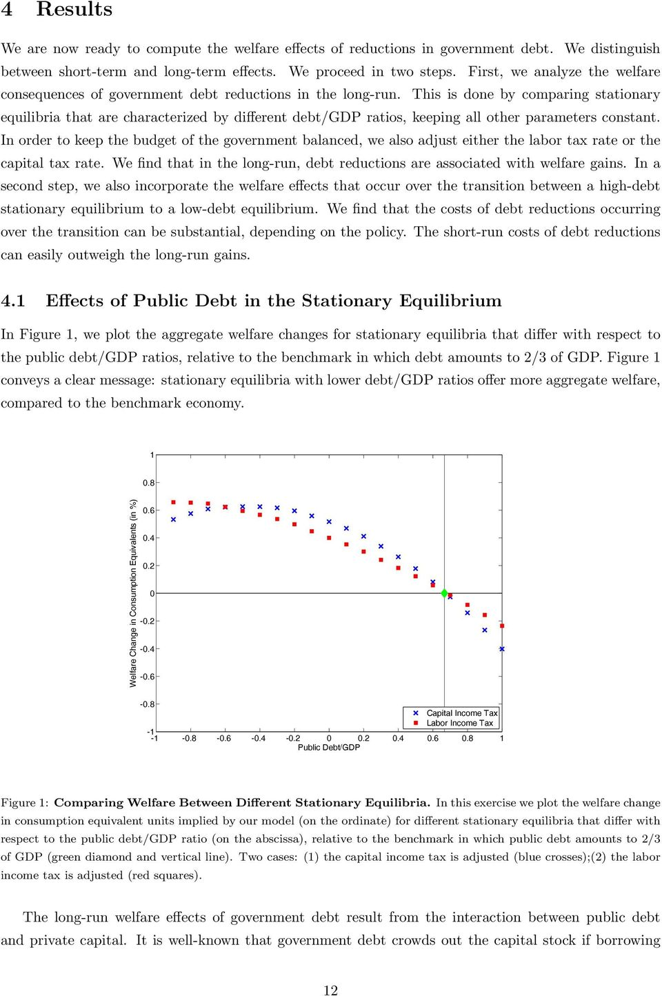 This is done by comparing stationary equilibria that are characterized by different debt/gdp ratios, keeping all other parameters constant.