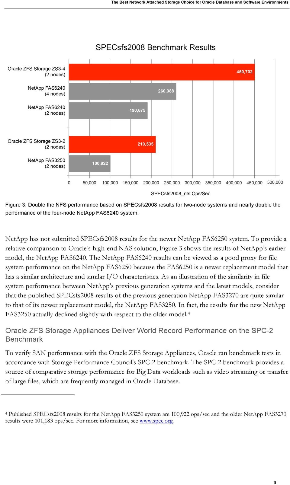 To provide a relative comparison to Oracle s high-end NAS solution, Figure 3 shows the results of NetApp s earlier model, the NetApp FAS6240.