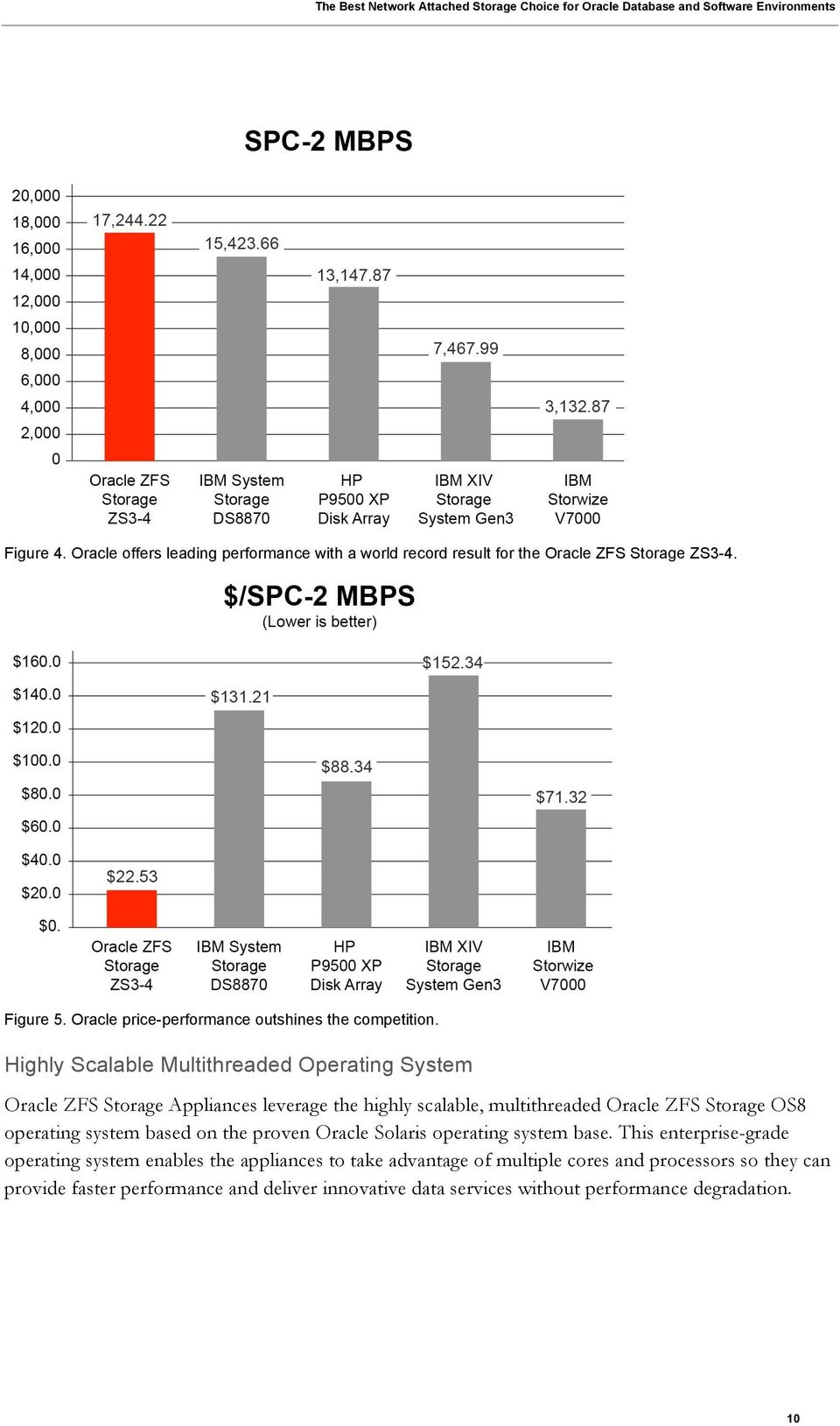 Highly Scalable Multithreaded Operating System Oracle ZFS Storage Appliances leverage the highly scalable, multithreaded Oracle ZFS Storage OS8
