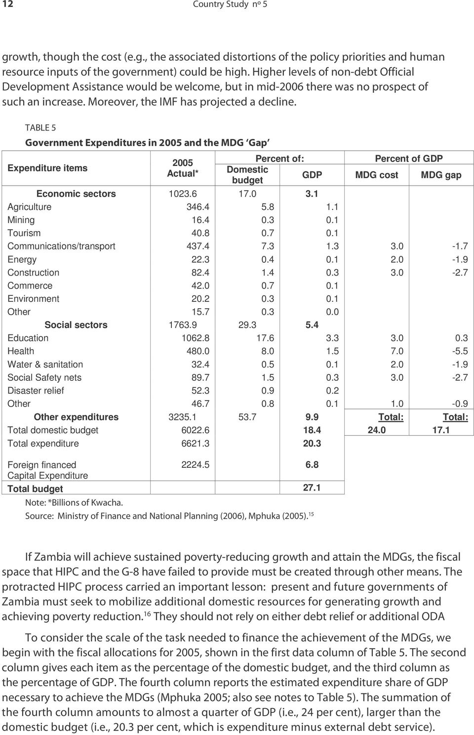 TABLE 5 G overnm ent Expenditures in 2005 and the M DG G ap Expenditure items 2005 Actual* Percent of: Percent of GDP Domestic GDP MDG cost MDG gap budget Economic sectors 1023.6 17.0 3.