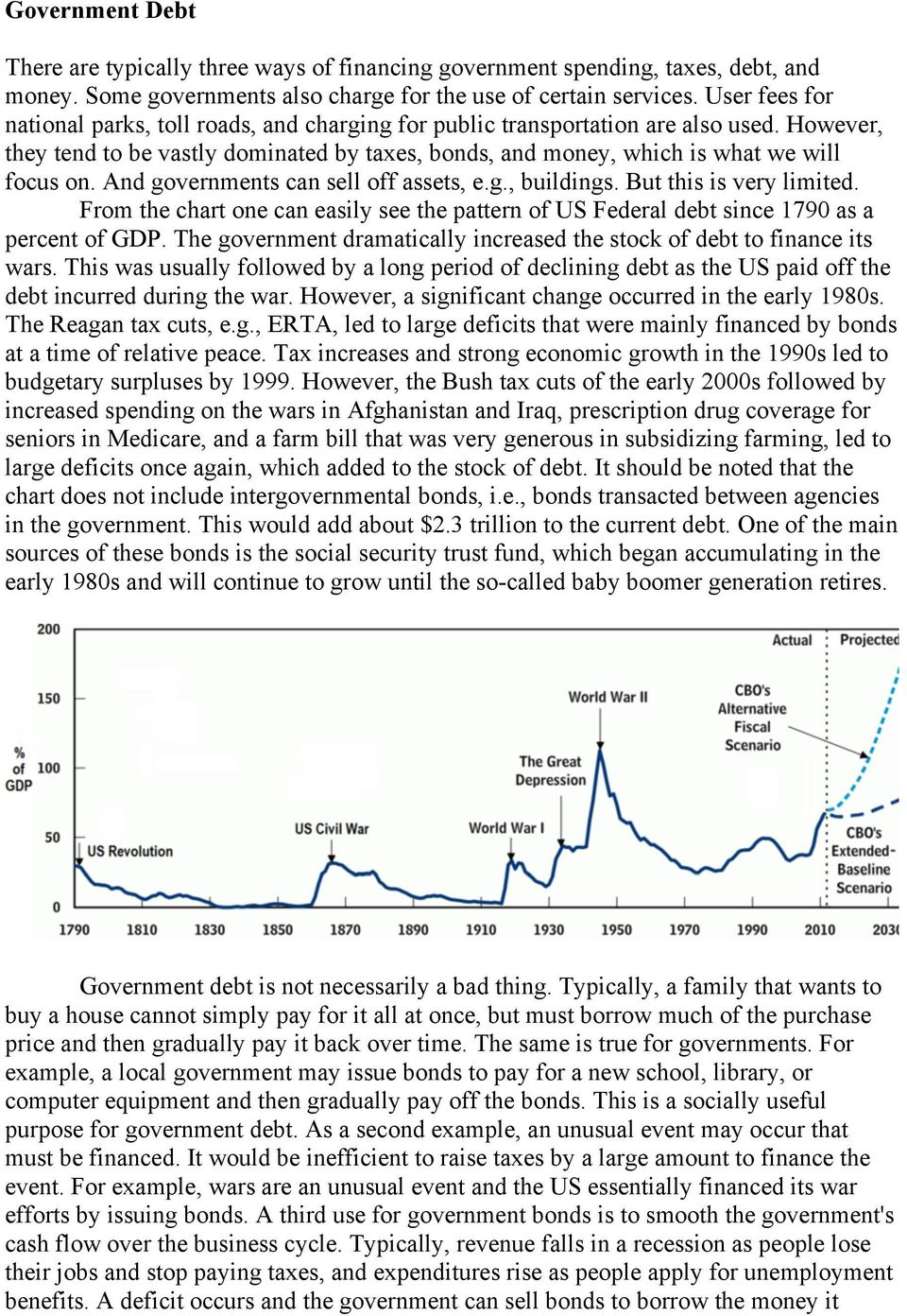And governments can sell off assets, e.g., buildings. But this is very limited. From the chart one can easily see the pattern of US Federal debt since 1790 as a percent of GDP.