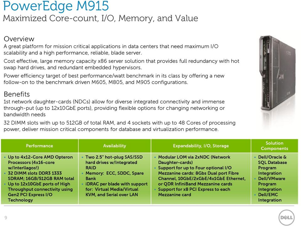 Dell PowerEdge Servers - PDF