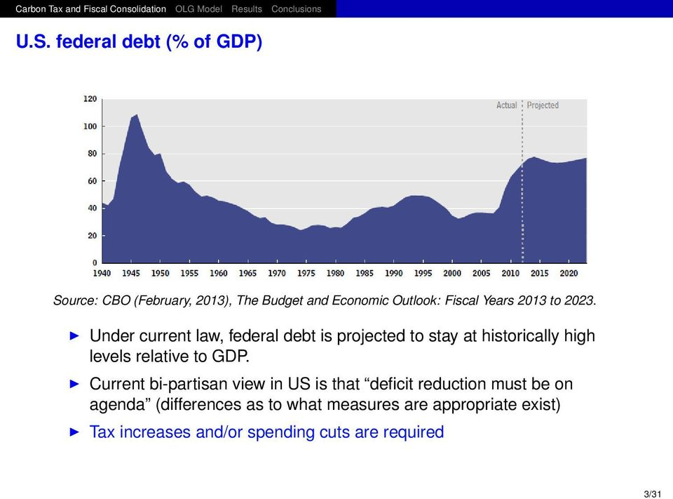 Under current law, federal debt is projected to stay at historically high levels relative to GDP.