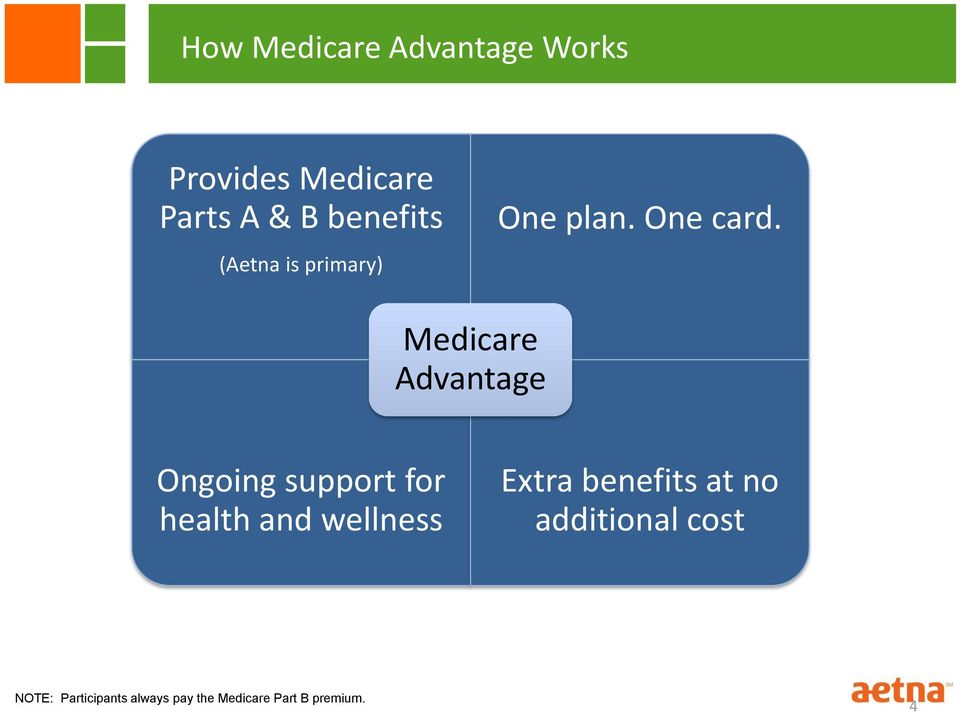 Medicare Advantage Ongoing support for health and wellness Extra