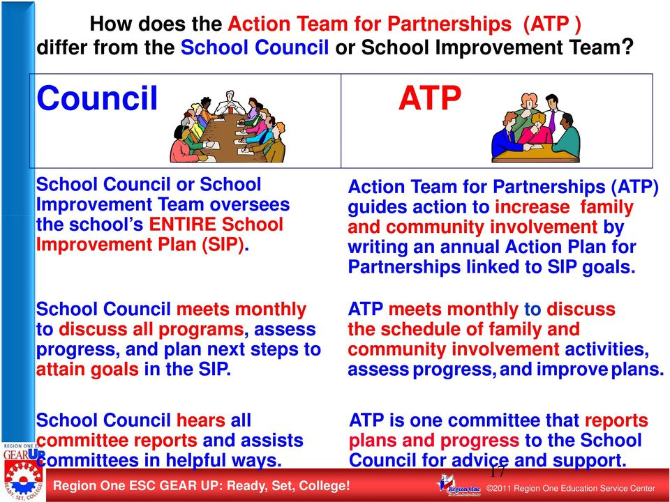 School Council meets monthly to discuss all programs, assess progress, and plan next steps to attain goals in the SIP.