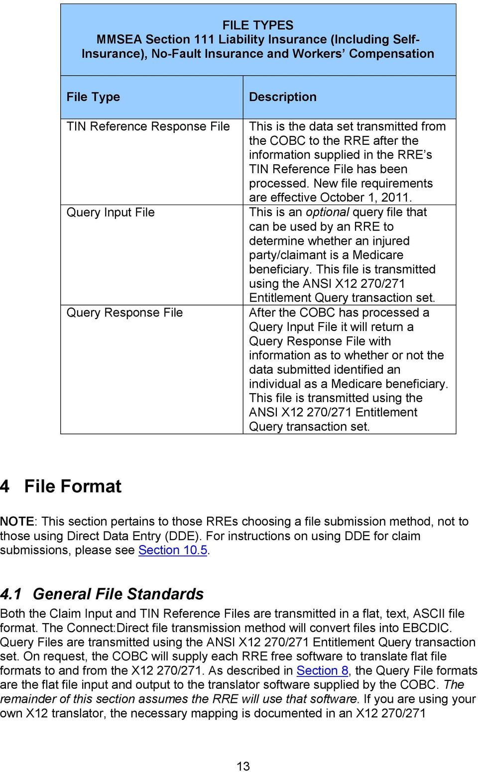 New file requirements are effective October 1, 2011. This is an optional query file that can be used by an RRE to determine whether an injured party/claimant is a Medicare beneficiary.