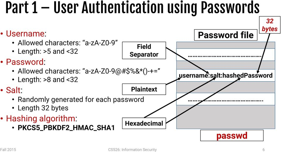 password Length 32 bytes Hashing algorithm: PKCS5_PBKDF2_HMAC_SHA1 Field Separator Plaintext