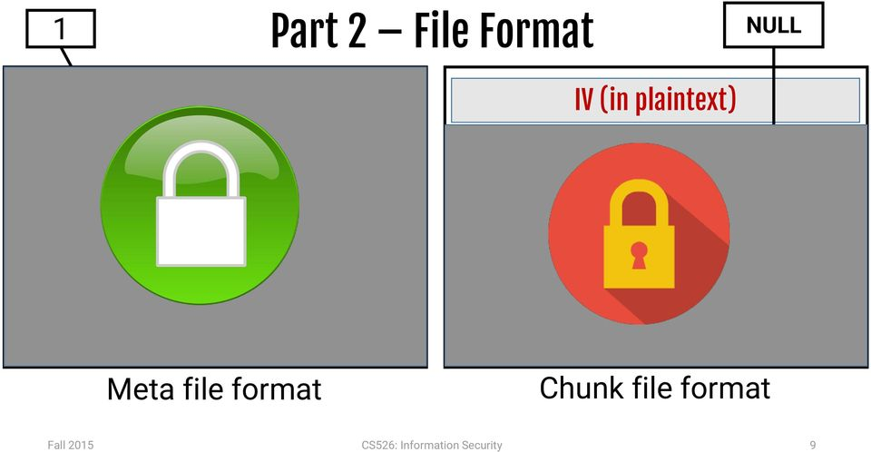 Content in this Chunk Plaintext file content Chunk name Encryption key Chunk