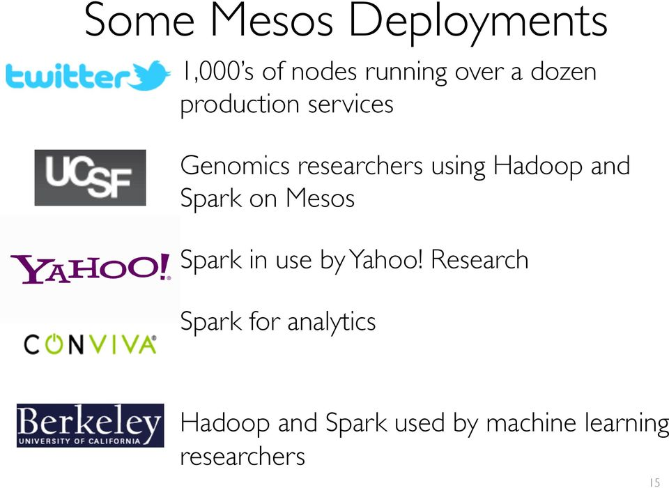 Spark on Mesos Spark in use by Yahoo!