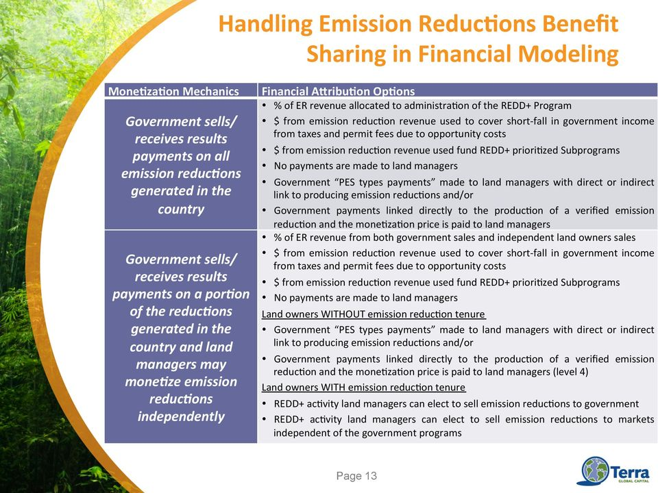 ons independently Financial A`ribu'on Op'ons % of ER revenue allocated to administra=on of the REDD+ Program $ from emission reduc=on revenue used to cover short- fall in government income from taxes