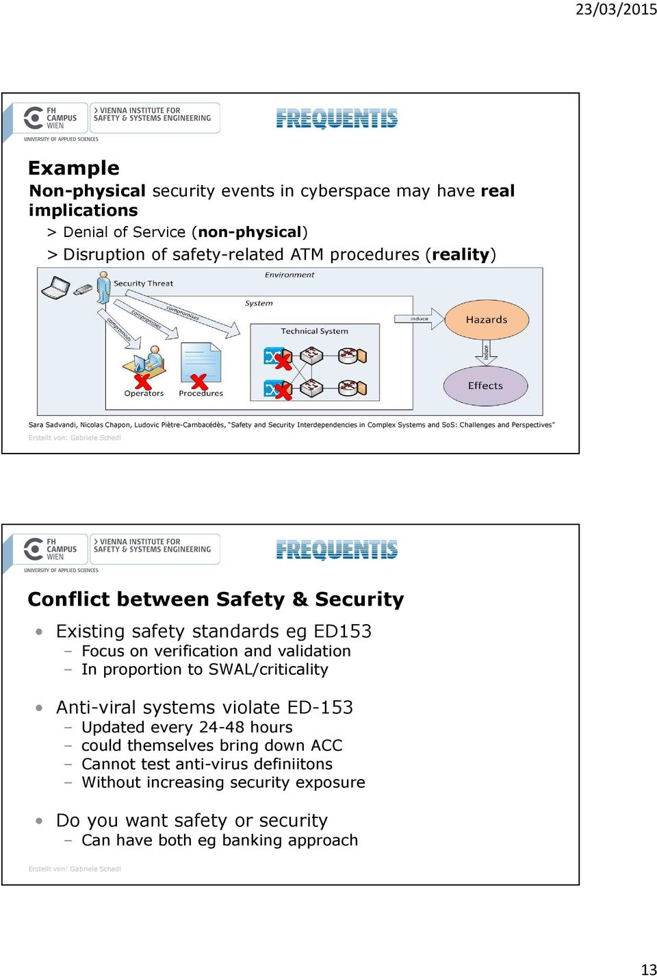 Security Existing safety standards eg ED153 Focus on verification and validation In proportion to SWAL/criticality Anti-viral systems violate ED-153 Updated every 24-48