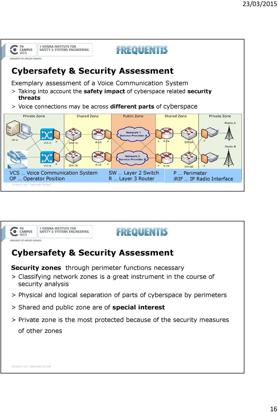 Cybersafety & Security Assessment Security zones through perimeter functions necessary > Classifying network zones is a great instrument in the course of security analysis > Physical