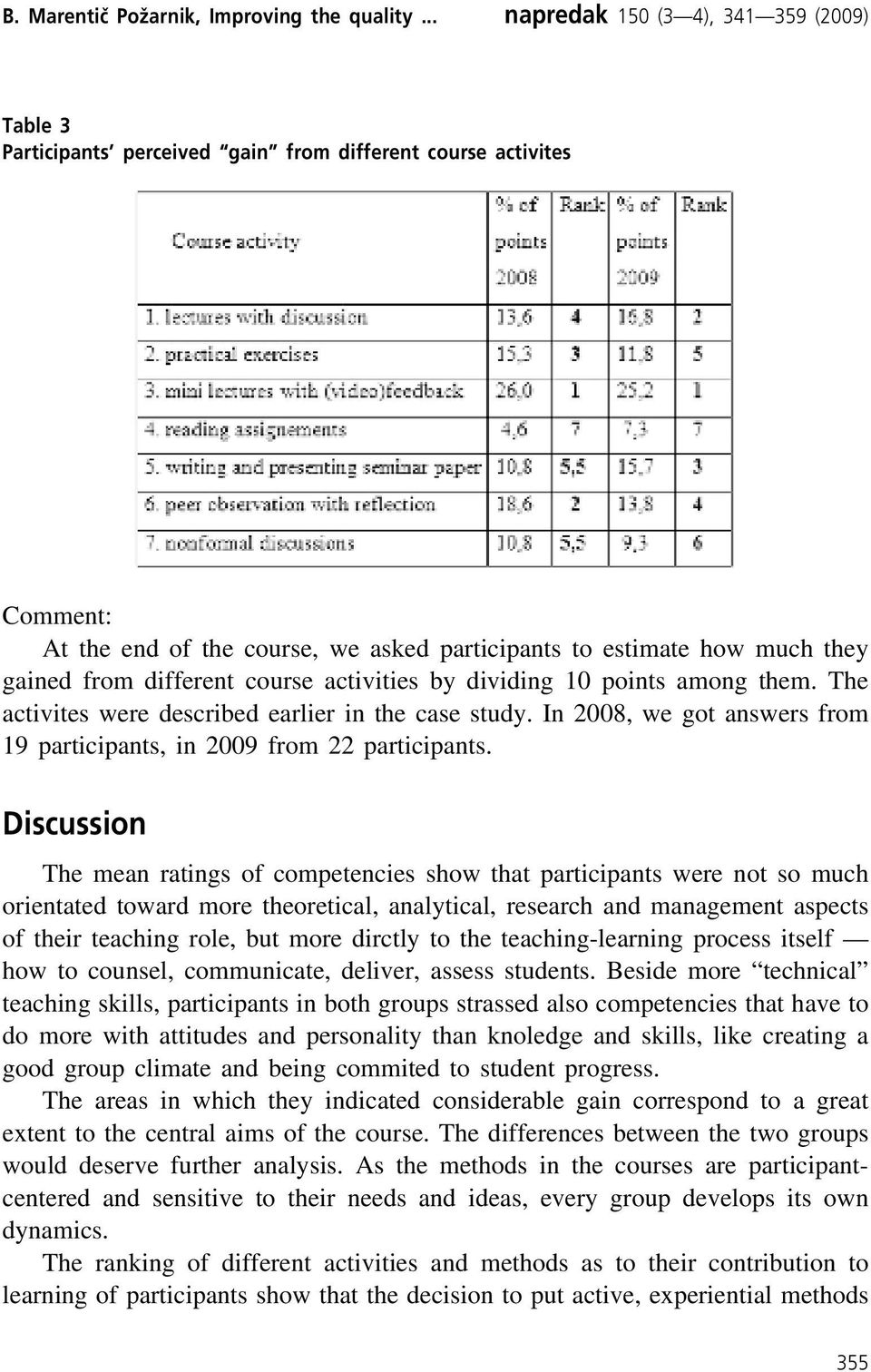 Discussion The mean ratings of competencies show that participants were not so much orientated toward more theoretical, analytical, research and management aspects of their teaching role, but more