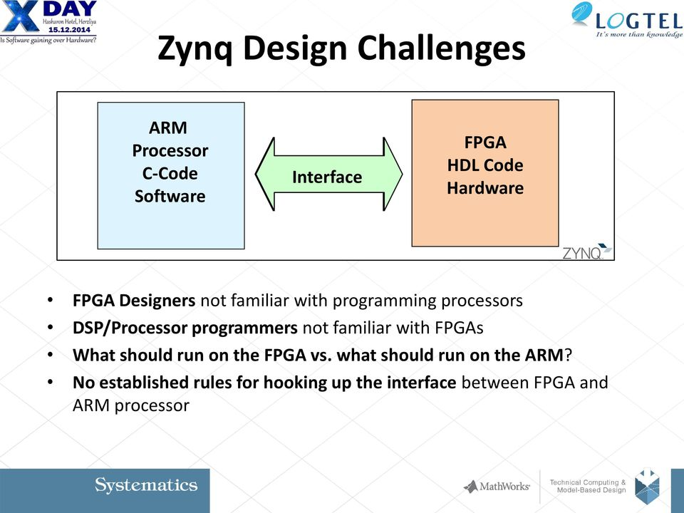 programmers not familiar with FPGAs What should run on the FPGA vs.