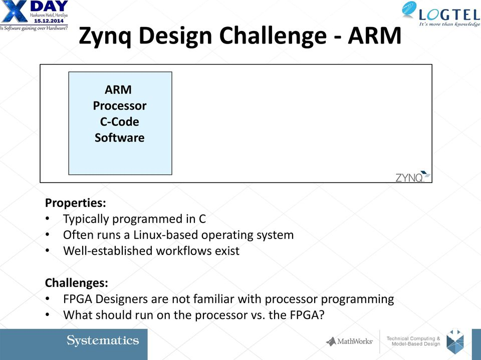 Well-established workflows exist Challenges: FPGA Designers are not