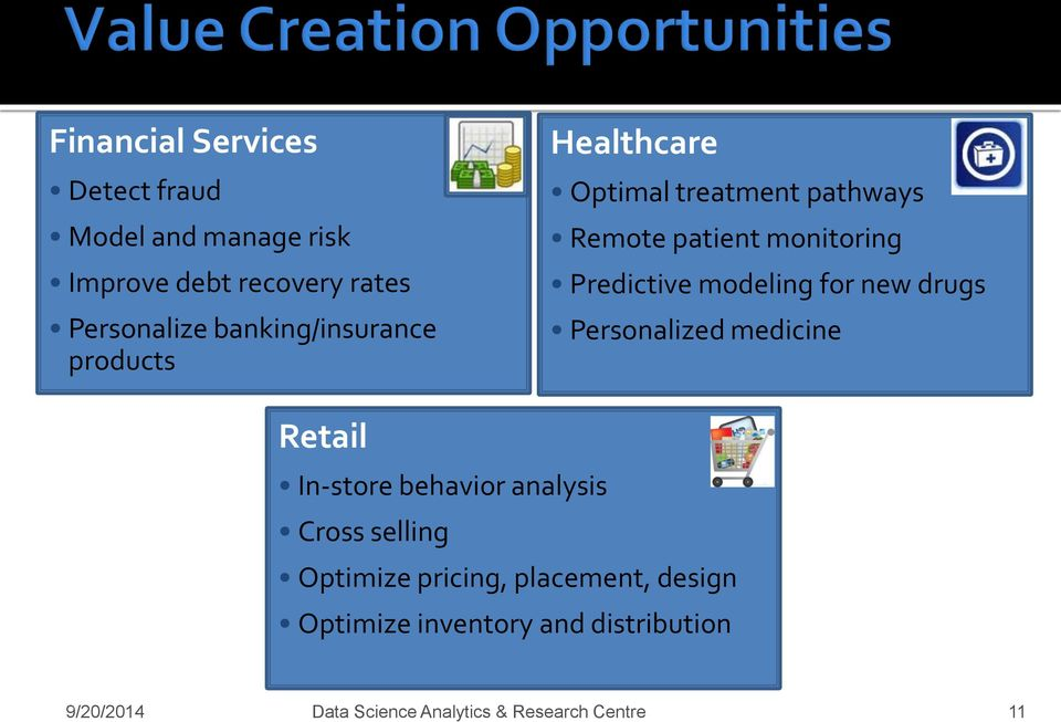 Predictive modeling for new drugs Personalized medicine Retail In-store behavior analysis Cross
