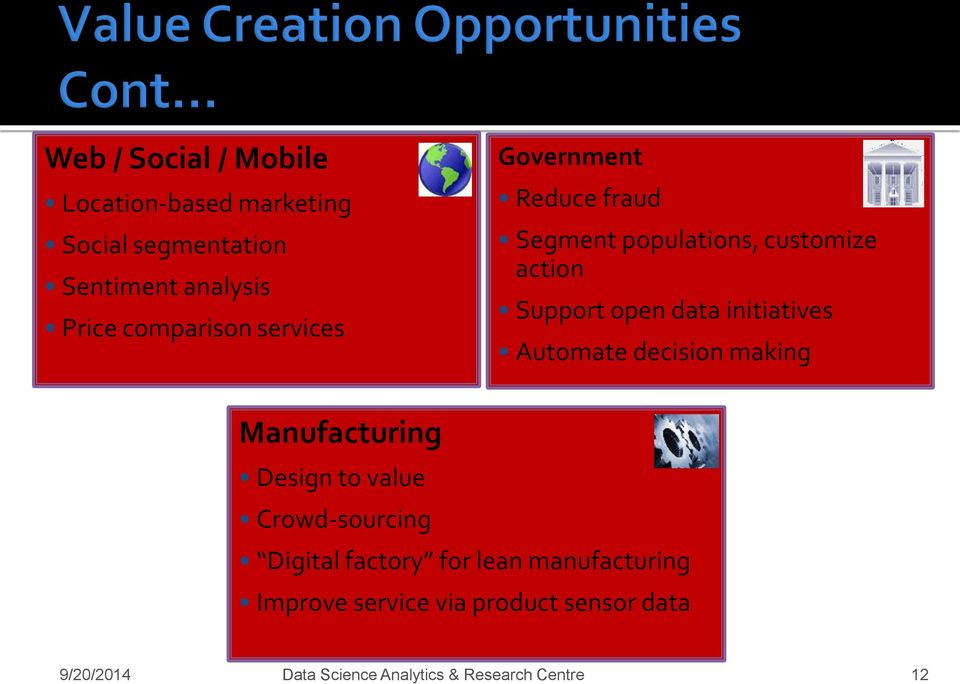 data initiatives Automate decision making Manufacturing Design to value Crowd-sourcing Digital