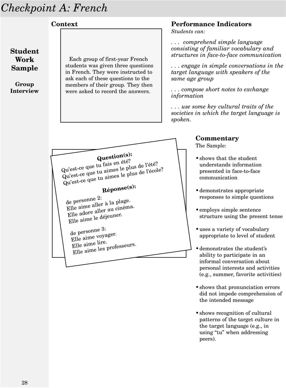 Checkpoint A French Student Work Sample Performance Indicators