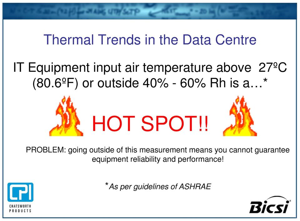 6ºF) or outside 40% - 60% Rh is a * HOT SPOT!
