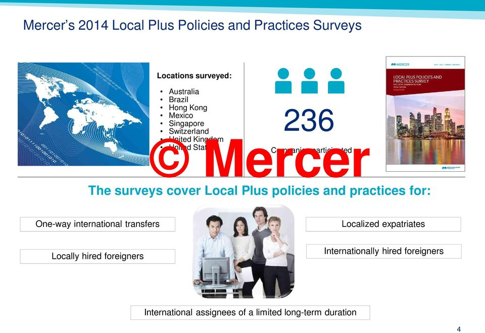 cover Local Plus policies and practices for: One-way international transfers Localized expatriates