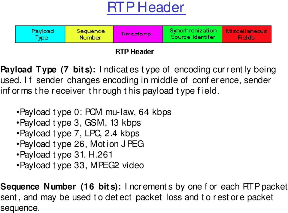 Payload type 0: PCM mu-law, 64 kbps Payload type 3, GSM, 13 kbps Payload type 7, LPC, 2.