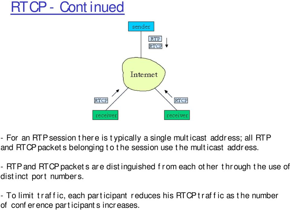 - RTP and RTCP packets are distinguished from each other through the use of distinct port