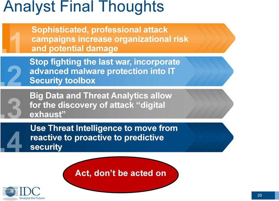 Security toolbox Big Data and Threat Analytics allow for the discovery of attack digital exhaust