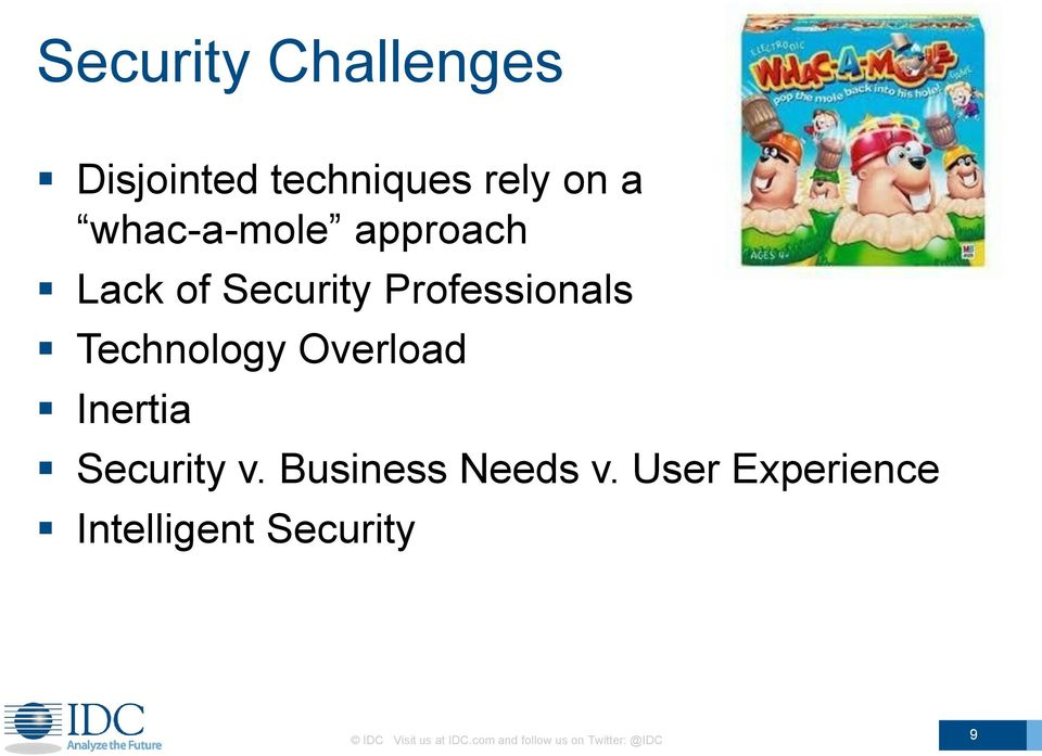 Inertia Security v. Business Needs v.