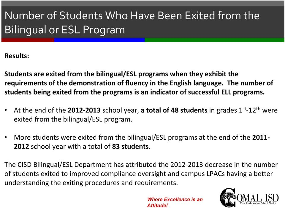 At the end of the 2012-2013 school year, a total of 48 students in grades 1 st -12 th were exited from the bilingual/esl program.