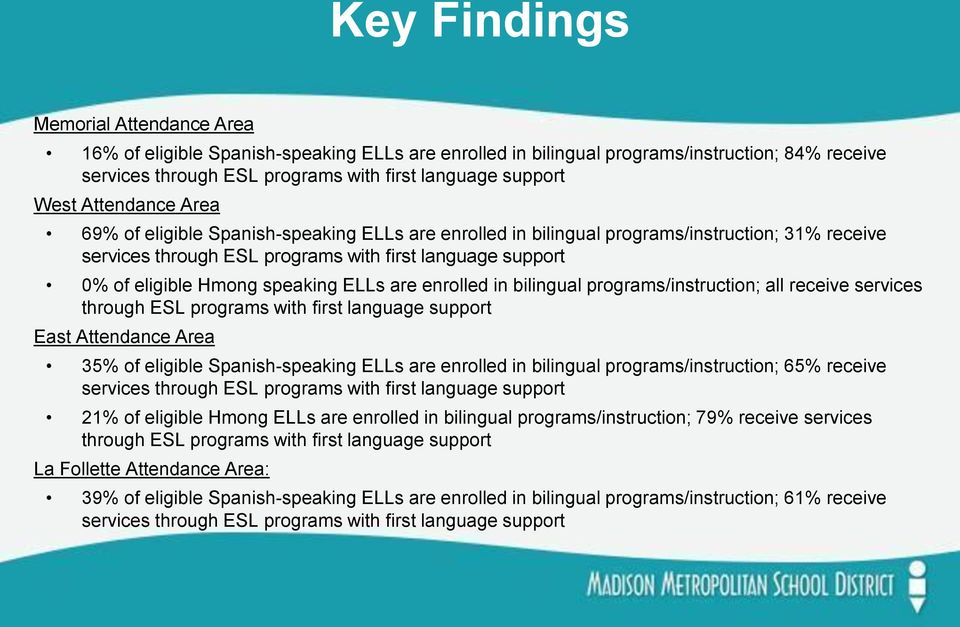 speaking ELLs are enrolled in bilingual programs/instruction; all receive services through ESL programs with first language support East Attendance Area 35% of eligible Spanish-speaking ELLs are
